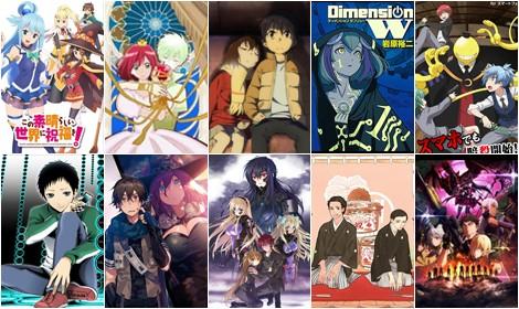 Cập nhật bảng xếp hạng Anime mùa đông, tuần 8