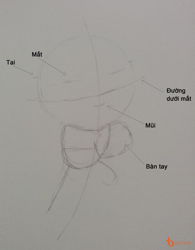 Vẽ những đường cơ bản để định hình khuôn mặt, băng bảo vệ trán và tóc